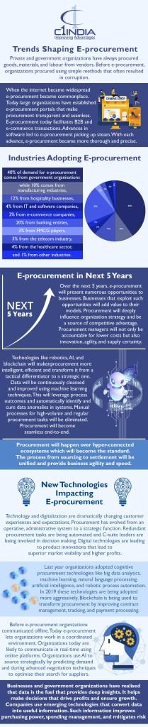 C1India Infographic 2