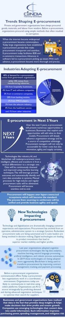 C1India Infographic 1