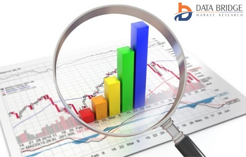 Accounts Payable Automation Market