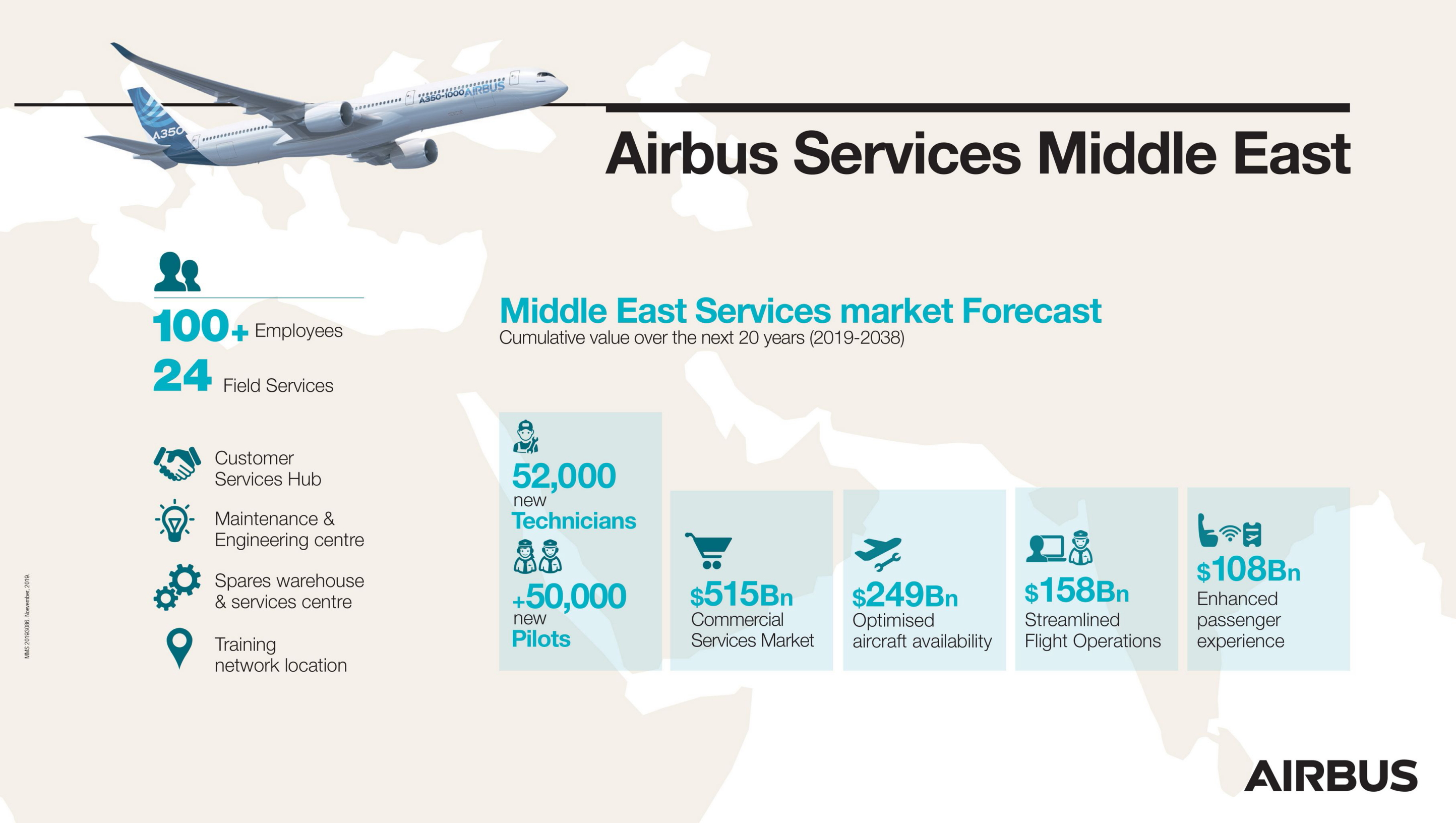 According to the 2019 Airbus Global Market Forecast (GMF), the fleet size of operators from all regions serving the UAE will nearly treble to some 1,730 aircraft by 2038 from around 630 today. This includes 750 Small category aircraft like the A320 and A321, and 980 Medium and Large aircraft like the A330neo and A350 serving the UAE market in the next two decades. UAE O&D passenger traffic is forecast to grow 5.8% per annum over the next 20 years. Click to enlarge.