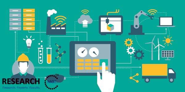 Electronic Signature Software Market
