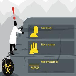 Global Hazardous Waste Material Management Market