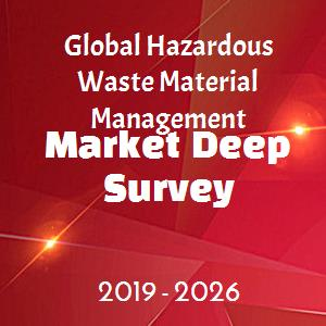 Global Hazardous Waste Material Management