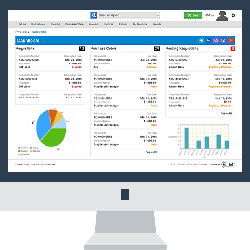 Global Procurement Software Market