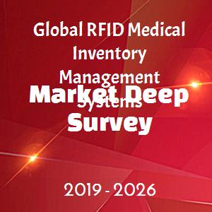 Global RFID Medical Inventory Management Systems