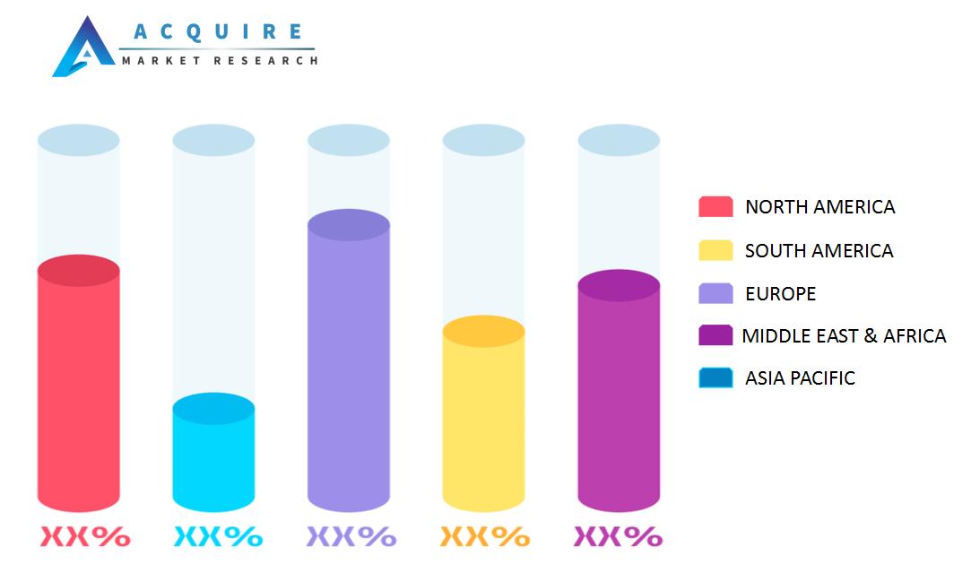 Strategic Sourcing Application Suites Market
