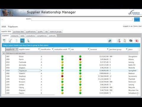 Global Supplier Relationship Management Software Market
