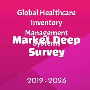 Global Healthcare Inventory Management Systems