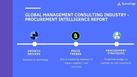 SpendEdge, a global procurement market intelligence firm, has announced the release of its Global Management Consulting Services Market - Procurement Intelligence Report (Graphic: Business Wire)