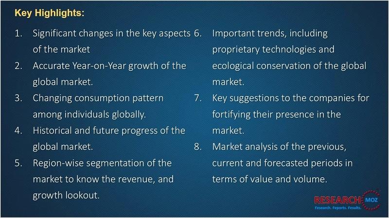 Market Key Highlights