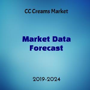 CC Creams Market