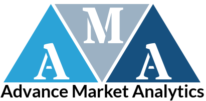 Procurement Software Market May Set New Growth Story   Oracle, IBM, Tradeshift, Tungsten