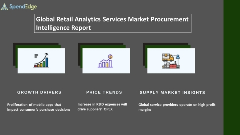SpendEdge, a global procurement market intelligence firm, has announced the release of its Global Retail Analytics Services Market - Procurement Intelligence Report. (Graphic: Business Wire)