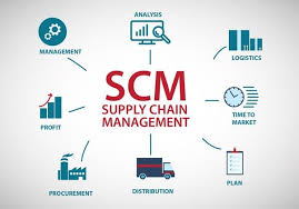 Supply-Chain-As-A-Service-SCaaS