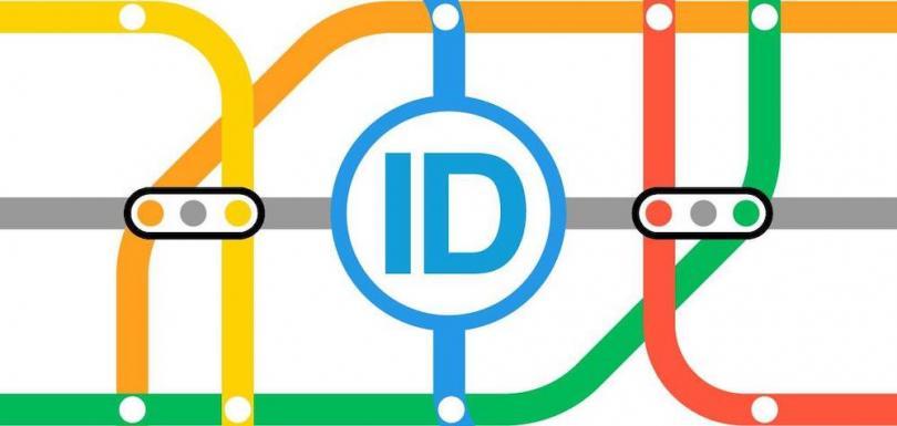 empowerid identity management