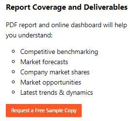 Procurement Analytics Market