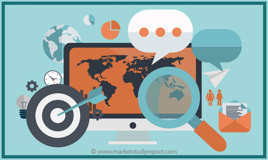 Last Mile Delivery Software Market Probing Size, Growth Opportunities, Trends by Manufacturers, Regions, Application & Forecast to 2026