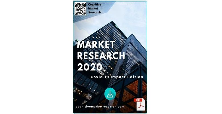 In Depth Analysis And Survey Of Covid 19 Pandemic Impact On Global Expense Management Software Market Report Pdf 2020 Key Players Abacus Apptricity Ariba Inc Certify Concur Technologies United States Supply Chain