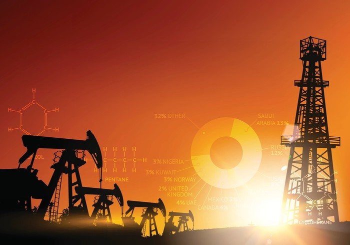 oil rigs agains sunset with fossil fuel chemistry symbols