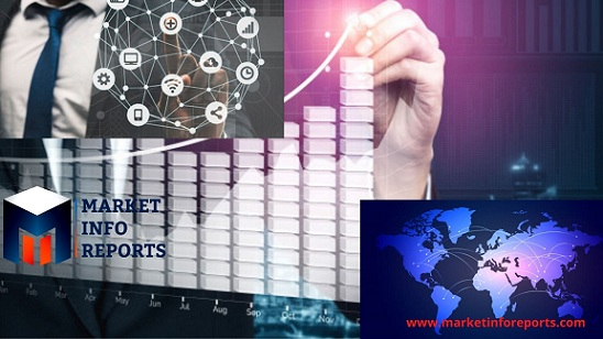 Logistics-Outsourcing-market
